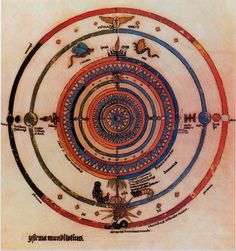 "Mandala by Carl Jung. ""This is the first mandala I constructed in the year 1916, wholly unconscious of what it meant."" ~Carl Jung"