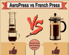 AeroPress vs French Press Infographic - https://twitter.com/coffeeblogger1/status/683130587209576448