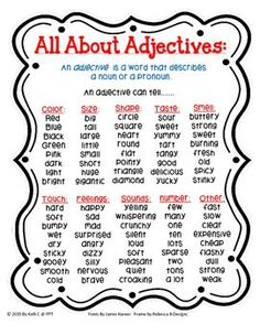 As I started to teach adjectives in my classroom, I felt like my students needed a visual to remind them of what an adjective is. This page not only does this, but also gives them examples of what an adjective could be. In our district, we have a poster machine where we can blow these up into posters.