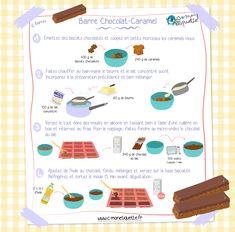 Fan de chocolat et de caramel ? N'hésitez plus entre les deux et craquez pour cette délicieuse recette de barres chocolat-caramel !
