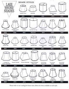 How to: Selecting a Lamp Shade