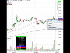 Today's Morning Stock Market Movers: RH, SJM, SWKS, MTN & More