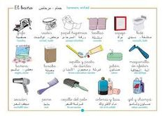ficha del baño para primaria - Google Search Projects To Try, Images, Map, Water, Google, Bathroom, Soaps, Index Cards, Steam Room