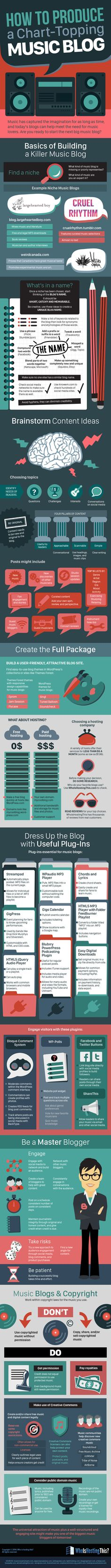 How to Produce a Chart-Topping Music Blog #infographic #HowTo #Music #Blog #Blogging