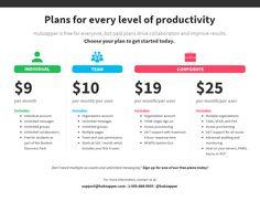 slide1 (5) | Infographics | Pinterest | Infographic templates ...