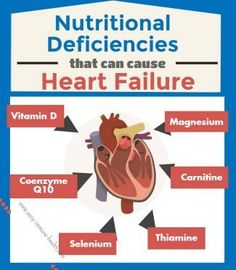 Don't Forget about Causes of Congestive Heart Failure that no one wants to tell you about. Vitamin D Deficiency, carnitine and selenium are essential to consider