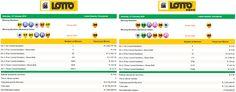 Latest #SouthAfricanLottoResults & #SouthAfricanLottoplusResults  13 February 2016  https://www.playcasino.co.za/lotto-and-lottoplus-results-south-africa-13-february-2016.html