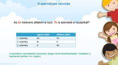 A névmások fajtái - Év végi ismétlés - Magyar nyelvtan 4. osztály VIDEÓ - Kalauzoló - Online tanulás Map, School, Location Map, Maps