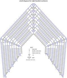 Crochet shawl 567735096768961728 - Southern Trails Shawl Stitch Diagram Rows – ELK Studio – Handcrafted Crochet Designs Source by titicorbel Crochet Scarf Diagram, Débardeurs Au Crochet, Mode Crochet, Crochet Poncho Patterns, Crochet Shawls And Wraps, Crochet Jacket, Shawl Patterns, Crochet Chart, Knitted Shawls