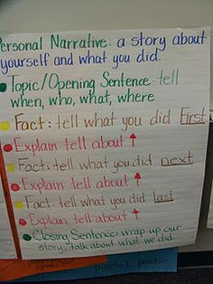 Personal narrative anchor chart first grade california style scarecrows corn and some rain Narrative Anchor Chart, Personal Narrative Writing, Writing Anchor Charts, Personal Narratives, Writing Lessons, Teaching Writing, Writing Activities, Writing Ideas, Teaching Ideas