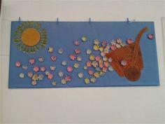 Carro amb flors Material: Paper, cartró, oueres, culleretes de plàstic, colors, tisores Nivell: Menjador Infantil 2013/14