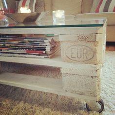 EUR table