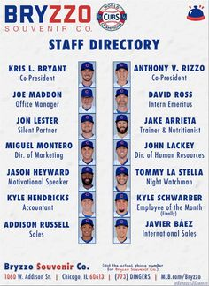 Staff Directory of Bryzzo Souvenir Co. - Chicago Cubs Baseball Update | CubsHQ
