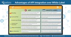 API Integration offers several advantages over White Labels, particularly for Travel Agencies looking to scale their operations and distribute a wide range of products across multiple sales channels. White Labels, Software Products, Online Travel, Tour Operator, Travel Agency, Integrity, Quotations, Scale, Branding