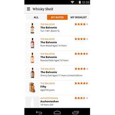 The Balvenie launches Whisky Feed app