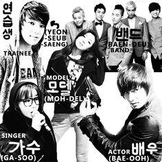 Entertainment Artists Learn Korean