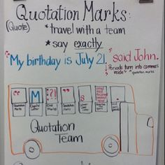 Great, clear visual for understanding how to use quotation (talking/speech) marks. Teaching Grammar, Spelling And Grammar, Teaching Language Arts, Classroom Language, Teaching Writing, Teaching Ideas, 4th Grade Writing, Fourth Grade, Classroom Charts