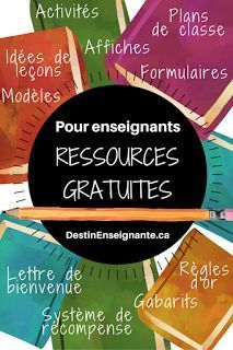 Educate Your Children At Home With These Essential Tips 5 – Education French Teacher, Teaching French, Teaching Tools, Teacher Resources, School Organisation, Core French, French Classroom, French Resources, Poster S