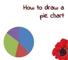 Perfect for maths, science, geograghy and biology teachers. Using Powerpoint when teaching pie charts enable the learners to see exactly what you are doing when you draw a pie chart. In the example I tried to set the powerpoint up exactly as you would do when you draw the graph by hand. This take the pain out of teaching pie charts and enable you to do it in much less time than before.