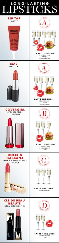 5 long-lasting lipsticks - this is interesting to know..lip tar does stick. you have to scrub it off if it wasn't on for long....seriously.