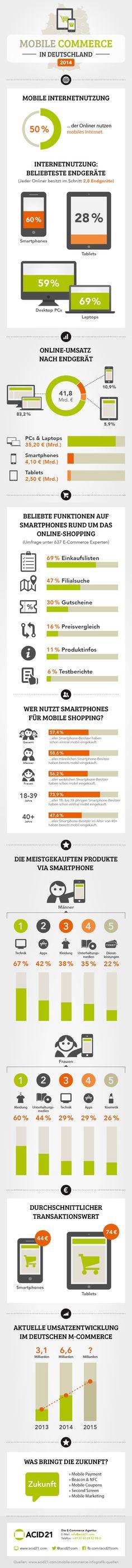 Mobilfunk und Shopping: Mobile Commerce in Deutschland