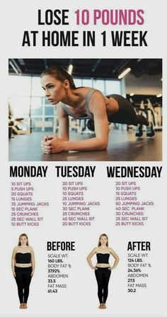 5 key exercises that help lose belly fat - fitness exercise motivation - Workout Quick Weight Loss Tips, How To Lose Weight Fast, Weight Gain, How To Lose Weight For Teens, Losing Weight Fast, Workout To Lose Weight Fast, Body Weight Workouts, Loose Weight Quick, Lose Weight In A Month