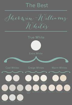 The Best White Paint Colors: Undertones Explained Best White Paint, White Paint Colors, Interior Paint Colors, Interior Design, Interior Sketch, Neutral Paint, Wall Colors, Interior Ideas, Ceiling Paint Colors