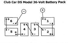 Wiring Diagram: 1992 Club Car Wiring Diagram 36 Volt Club