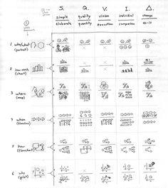 book – Zoe Yin Design Thinking Systems Thinking, Thinking Skills, Critical Thinking, Visual Thinking Strategies, Design Thinking, Information Visualization, Data Visualization, Business Model, Business Design