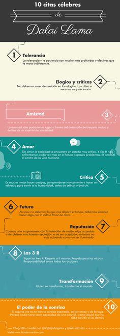 10 citas célebres del Dalai Lama. #infografia