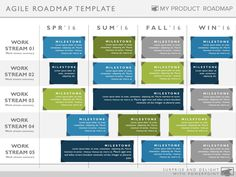 Best Product Roadmaps Images On Pinterest Presentation - Free roadmap timeline template
