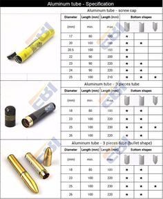Cheaper metal empty tube, View empty tube, EBI Product Details from Nanchang Ever Bright Industrial Trade Co., Ltd. on Alibaba.com