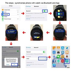 JDA's Store KW18 Smart Watch Gift 16g TF Card Android/IOS Digital-watch Bluetooth Reloj Inteligente SIM Round Heart Rate Monitor Watch (Gold)   Product Description: 1. CPU MTK2502C, ROM128Mb + 64Mb + 16GB Max,TF card 2.It's separated for watch case and watch bezel,but not one-off punching wa