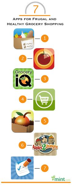 7 Apps for Frugal and Healthy Grocery Shopping :: Mint.com/blog