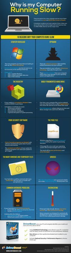 Common reasons why a computer runs slow [Infographic] #officesecuritysystem