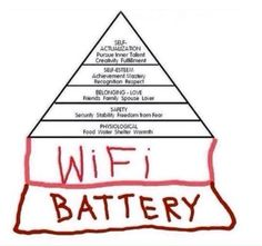 Maslow lacked a little foresight.