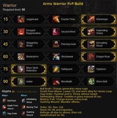 Arms Warrior PvP build for the Mists of #Pandaria. More info here: http://gotwarcraft.com/arms-warrior-pvp-guide/