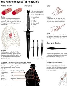Knife fighting technique I #Survival #Preppers