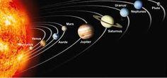 Afbeeldingsresultaat voor aarde draait om de maan