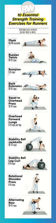 10 Essential Strength Training Exercises You Need to Add to Your Routine – Fitness And Exercises Strength Training Workouts, Flexibility Workout, Running Workouts, Training Exercises, Running Training, Training Tips, Running Food, Thigh Workouts, Band Exercises