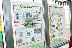 Love this anchor chart for teaching character and setting literacy-ideas