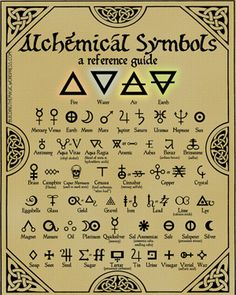 Print this FREE high-quality chart of Alchemy symbols–make your next RPG more mystical! – Building The Magic