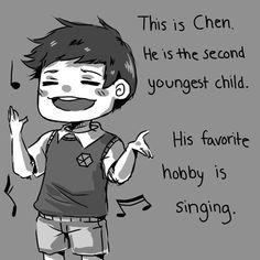 Chen exo meme gif <3