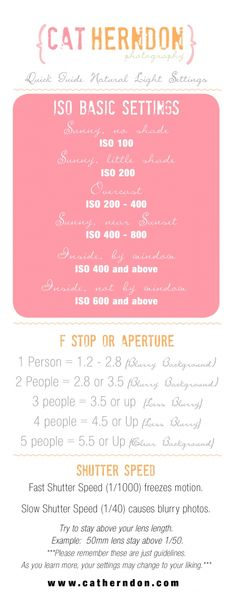 Quick Guide {Cat Herndon Photography} | Cat Herndon Photography