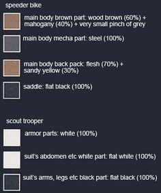 1/12 Scout Trooper & Speeder Bike Construction Manual & Color Guide