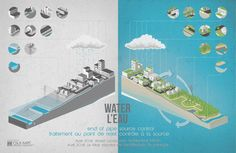 MLA students Megan Esopenko and Matt Perotto win the Canadian Society of Landscape Architects' poster competition | The John H. Daniels Facu...