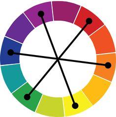 Saiba quais são as cores complementares e como usá-las nos seus projetos. Oi!!! Como anda a vida? Tudo bem? Hoje eu dou início a uma série de posts abordando o uso das cores no Design de Interiores…