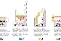 Architecture Concept Diagram, Architecture Graphics, Architecture Diagrams, Architecture Portfolio Examples, Rendering Architecture, Paper Architecture, Architecture Student, Classical Architecture, Ancient Architecture