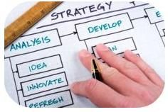 The 22 Step Social Media Marketing Plan