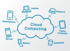 The uses of cloud computing have become the medium of choice for development, testing, and deployment of software as well. The cloud computing examples are everywhere from the messaging apps to audio and video streaming services. Types Of Cloud Computing, What Is Cloud Computing, Cloud Computing Services, Cloud Computing Technology, Policy Management, Salesforce Developer, Platform As A Service, Smartphone, Consulting Companies